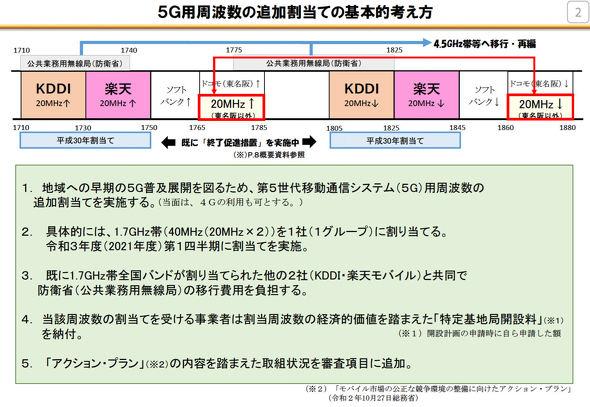 総務省が5G周波数帯に1.7GHzを追加割当計画を発表