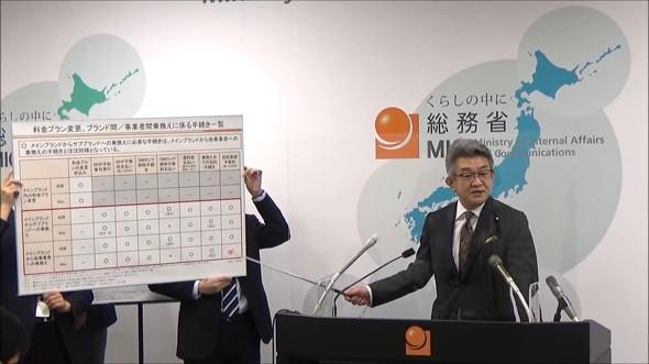 au、Softbankのサブブランド間の乗り換えを総務大臣が指摘